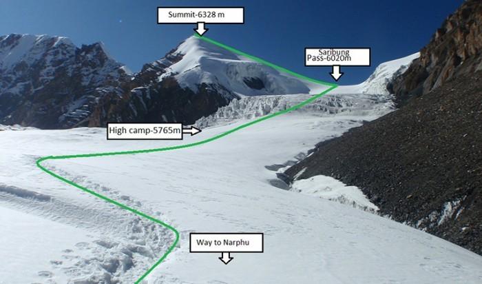 Way to Saribung Summit