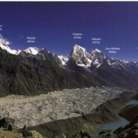 Gokyo Lake - Everest Base Camp Trek